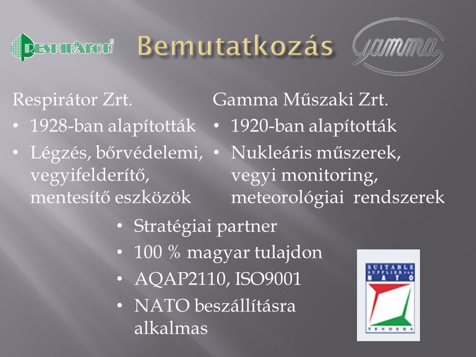 Gamma Műszaki Zrt. 1920-ban alapították Nukleáris műszerek, vegyi monitoring, meteorológiai rendszerek Respirátor Zrt. 1928-ban alapították Légzés, bő