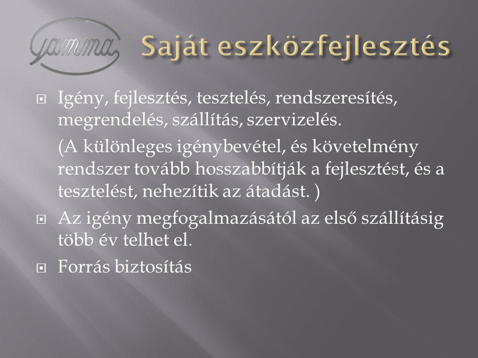  Önerőből (pl.