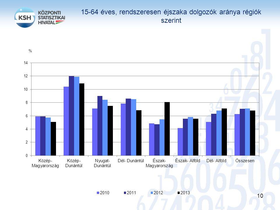 15-64 éves, rendszeresen éjszaka dolgozók aránya régiók szerint 10