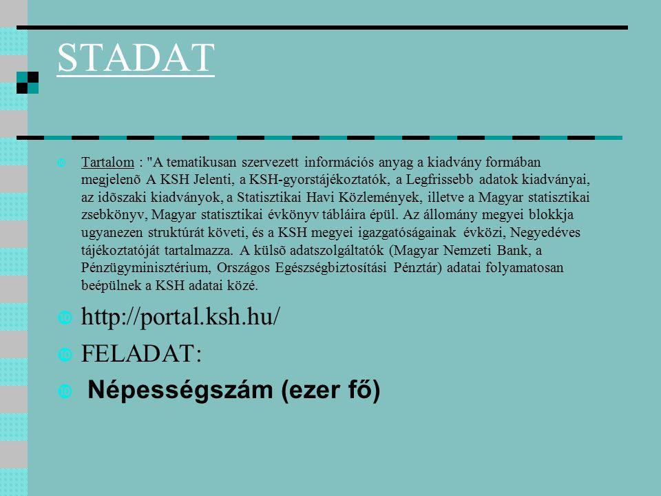 STADAT  Tartalom :