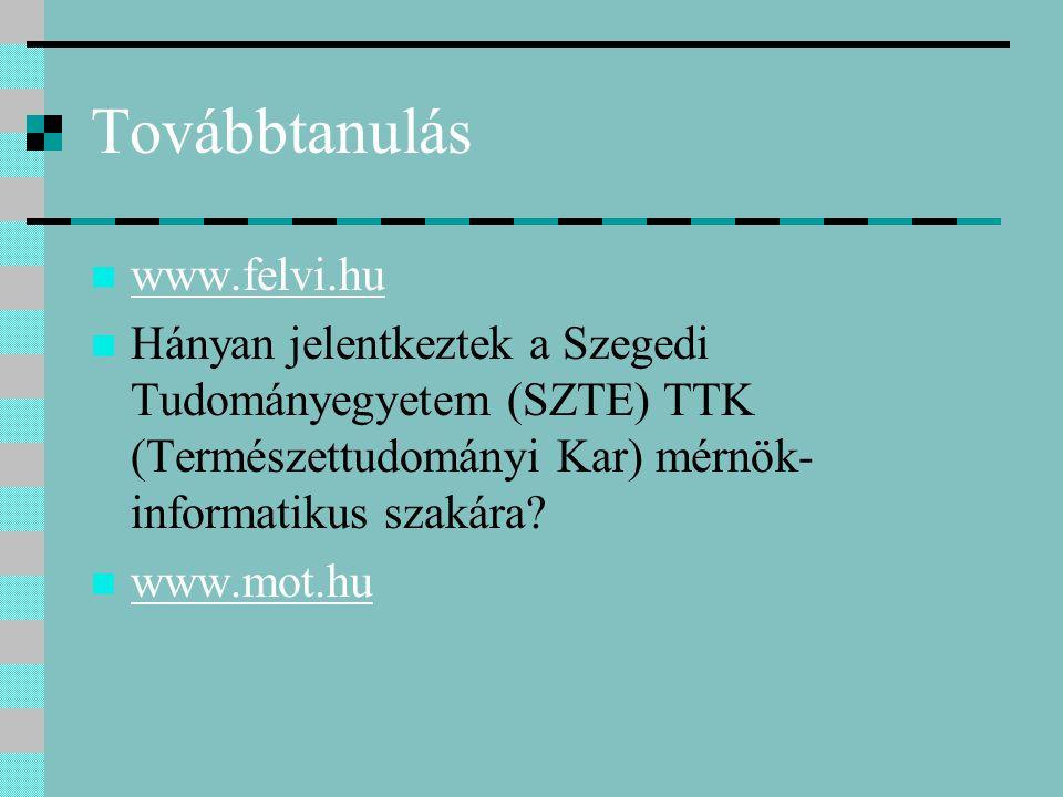 Továbbtanulás www.felvi.hu Hányan jelentkeztek a Szegedi Tudományegyetem (SZTE) TTK (Természettudományi Kar) mérnök- informatikus szakára? www.mot.hu