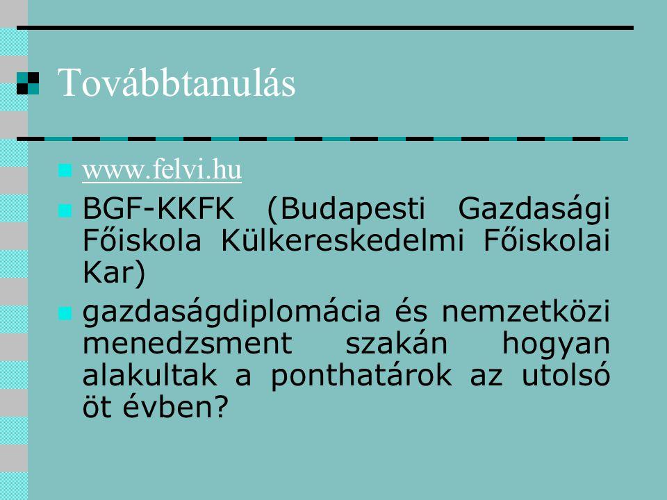 Továbbtanulás www.felvi.hu BGF-KKFK (Budapesti Gazdasági Főiskola Külkereskedelmi Főiskolai Kar) gazdaságdiplomácia és nemzetközi menedzsment szakán hogyan alakultak a ponthatárok az utolsó öt évben
