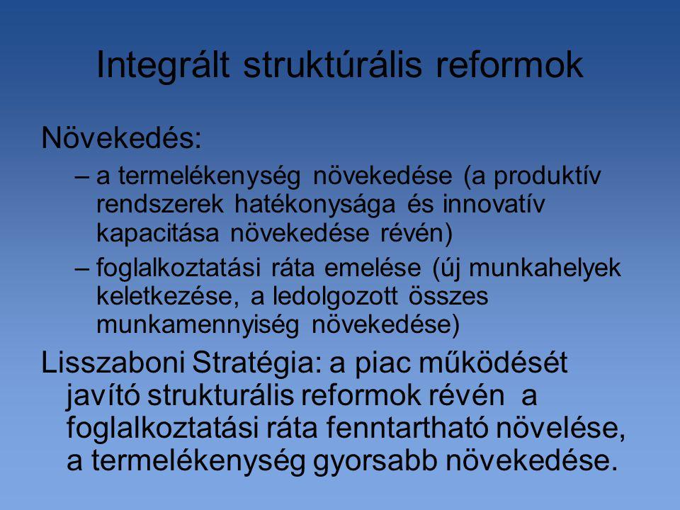 Integrált struktúrális reformok Növekedés: –a termelékenység növekedése (a produktív rendszerek hatékonysága és innovatív kapacitása növekedése révén) –foglalkoztatási ráta emelése (új munkahelyek keletkezése, a ledolgozott összes munkamennyiség növekedése) Lisszaboni Stratégia: a piac működését javító strukturális reformok révén a foglalkoztatási ráta fenntartható növelése, a termelékenység gyorsabb növekedése.
