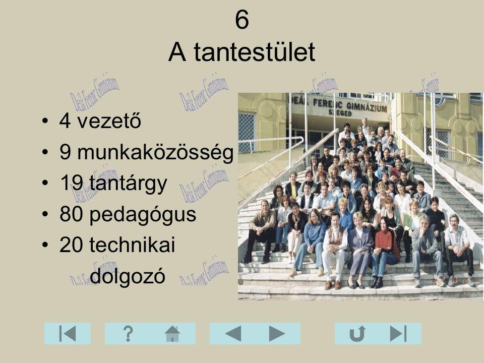 4 vezető 9 munkaközösség 19 tantárgy 80 pedagógus 20 technikai dolgozó 6 A tantestület