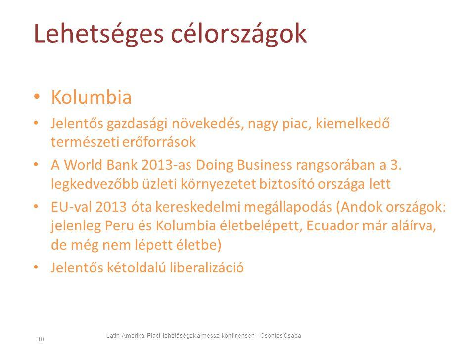 Lehetséges célországok Latin-Amerika: Piaci lehetőségek a messzi kontinensen – Csontos Csaba 10 Kolumbia Jelentős gazdasági növekedés, nagy piac, kiem
