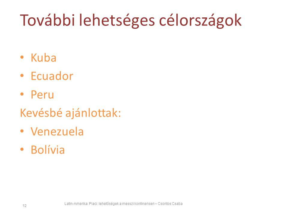 További lehetséges célországok Latin-Amerika: Piaci lehetőségek a messzi kontinensen – Csontos Csaba 12 Kuba Ecuador Peru Kevésbé ajánlottak: Venezuela Bolívia
