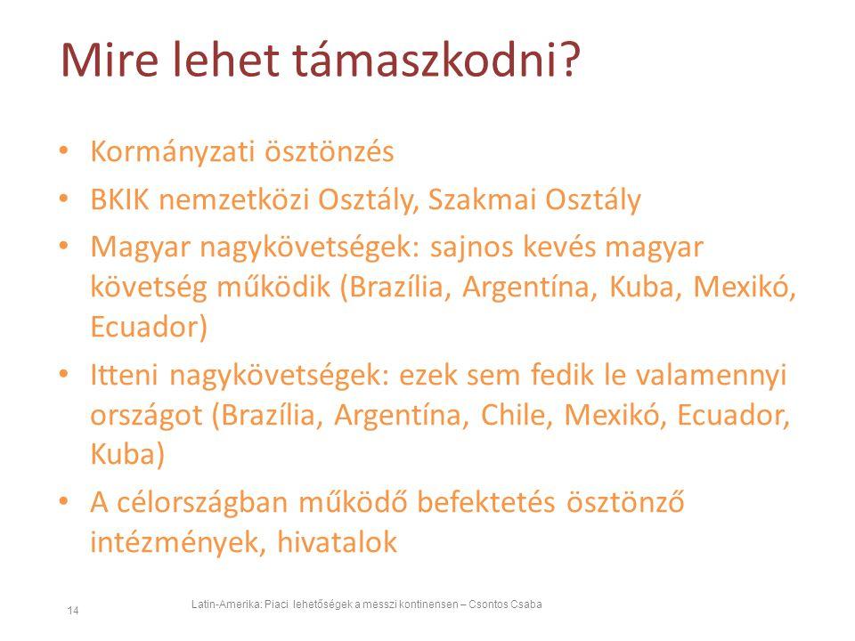 Mire lehet támaszkodni? Latin-Amerika: Piaci lehetőségek a messzi kontinensen – Csontos Csaba 14 Kormányzati ösztönzés BKIK nemzetközi Osztály, Szakma