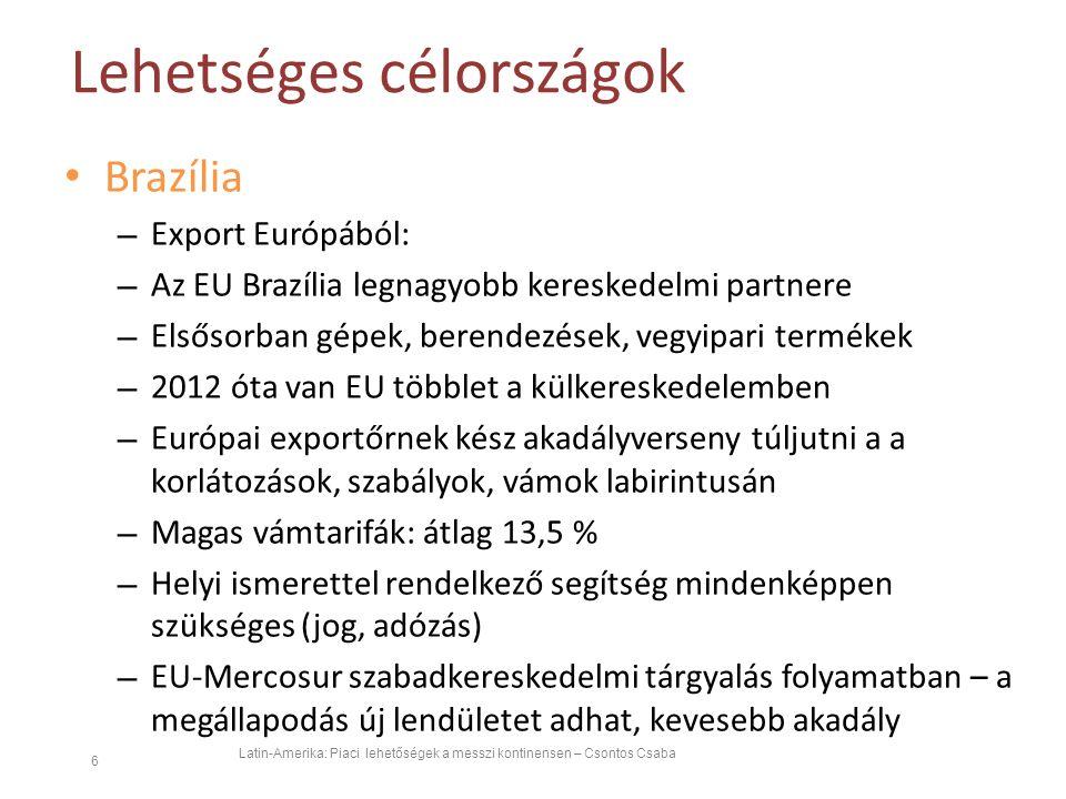 Lehetséges célországok Latin-Amerika: Piaci lehetőségek a messzi kontinensen – Csontos Csaba 6 Brazília – Export Európából: – Az EU Brazília legnagyobb kereskedelmi partnere – Elsősorban gépek, berendezések, vegyipari termékek – 2012 óta van EU többlet a külkereskedelemben – Európai exportőrnek kész akadályverseny túljutni a a korlátozások, szabályok, vámok labirintusán – Magas vámtarifák: átlag 13,5 % – Helyi ismerettel rendelkező segítség mindenképpen szükséges (jog, adózás) – EU-Mercosur szabadkereskedelmi tárgyalás folyamatban – a megállapodás új lendületet adhat, kevesebb akadály