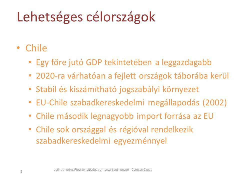 Lehetséges célországok Latin-Amerika: Piaci lehetőségek a messzi kontinensen – Csontos Csaba 8 Chile Egy főre jutó GDP tekintetében a leggazdagabb 2020-ra várhatóan a fejlett országok táborába kerül Stabil és kiszámítható jogszabályi környezet EU-Chile szabadkereskedelmi megállapodás (2002) Chile második legnagyobb import forrása az EU Chile sok országgal és régióval rendelkezik szabadkereskedelmi egyezménnyel