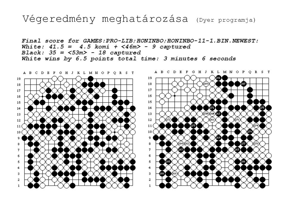Végeredmény meghatározása (Dyer programja) Final score for GAMES:PRO-LIB;HONINBO;HONINBO-11-1.BIN.NEWEST: White: 41.5 = 4.5 komi + - 9 captured Black: