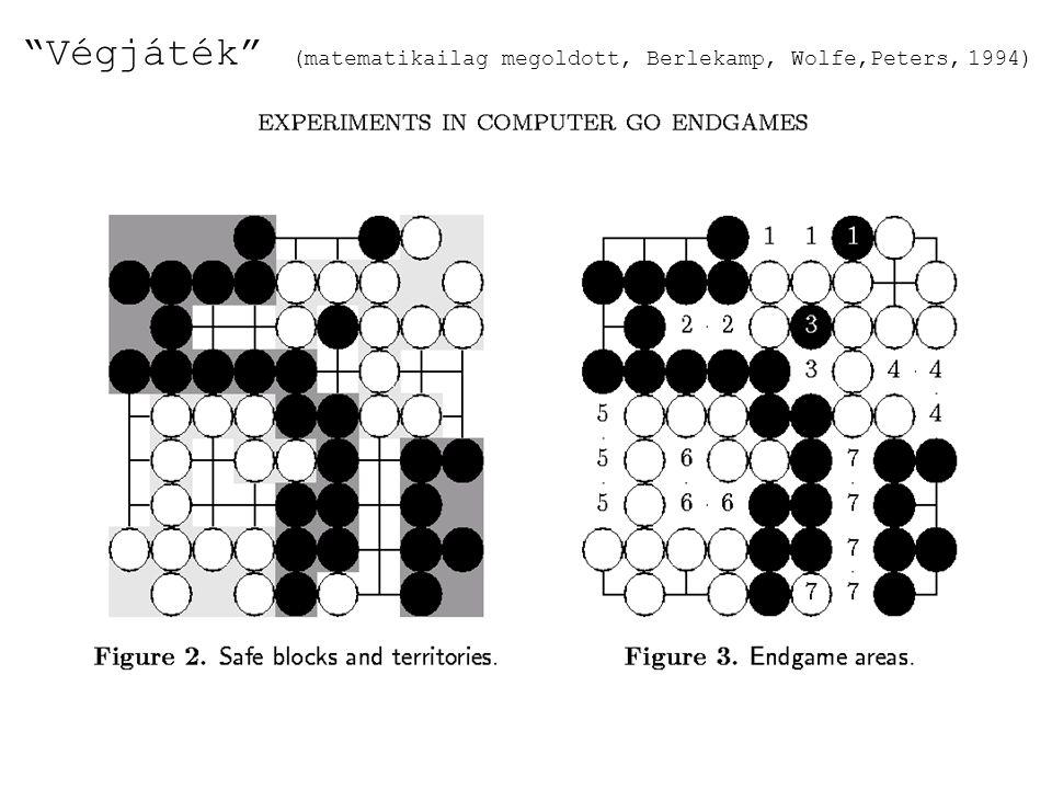 """Végjáték"" (matematikailag megoldott, Berlekamp, Wolfe,Peters, 1994)"