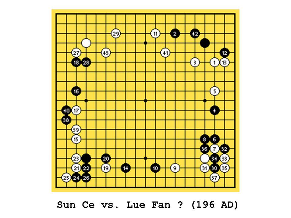 Sun Ce vs. Lue Fan (196 AD)