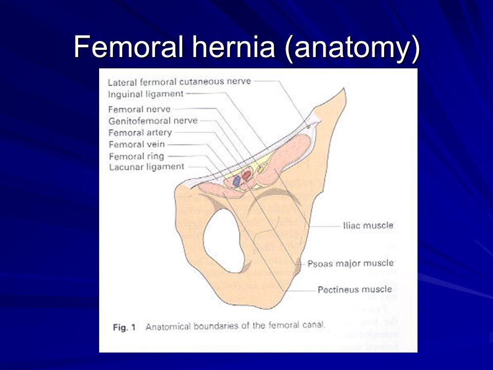 Femoral hernia (anatomy)
