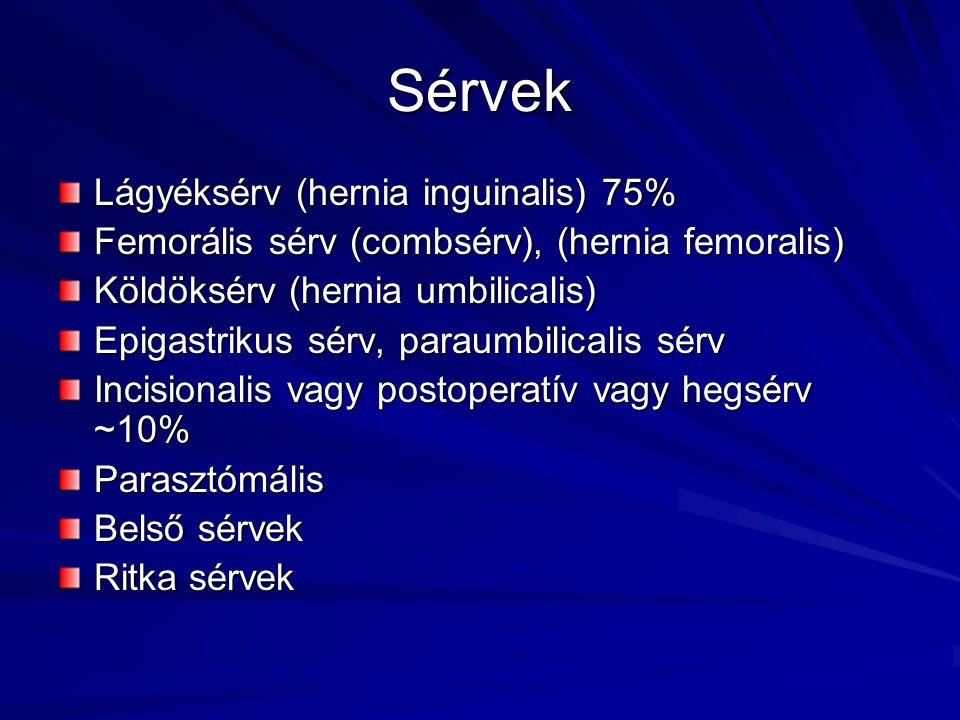 Sérvek Lágyéksérv (hernia inguinalis) 75% Femorális sérv (combsérv), (hernia femoralis) Köldöksérv (hernia umbilicalis) Epigastrikus sérv, paraumbilicalis sérv Incisionalis vagy postoperatív vagy hegsérv ~10% Parasztómális Belső sérvek Ritka sérvek