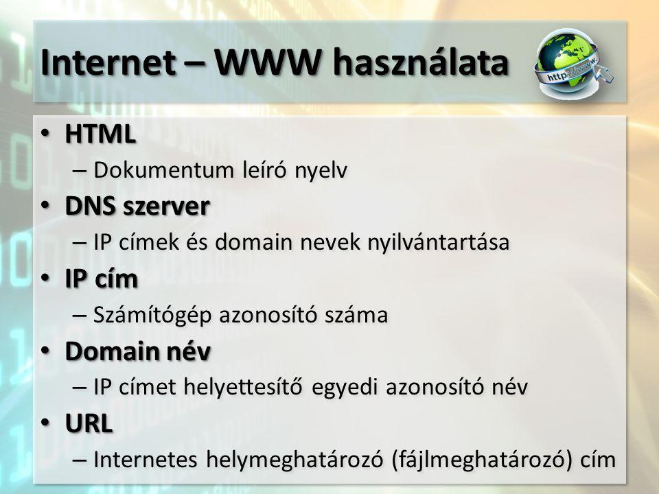 Internet – WWW használata HTML HTML – Dokumentum leíró nyelv DNS szerver DNS szerver – IP címek és domain nevek nyilvántartása IP cím IP cím – Számítógép azonosító száma Domain név Domain név – IP címet helyettesítő egyedi azonosító név URL URL – Internetes helymeghatározó (fájlmeghatározó) cím HTML HTML – Dokumentum leíró nyelv DNS szerver DNS szerver – IP címek és domain nevek nyilvántartása IP cím IP cím – Számítógép azonosító száma Domain név Domain név – IP címet helyettesítő egyedi azonosító név URL URL – Internetes helymeghatározó (fájlmeghatározó) cím