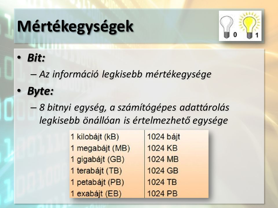 MértékegységekMértékegységek Bit: Bit: – Az információ legkisebb mértékegysége Byte: Byte: – 8 bitnyi egység, a számítógépes adattárolás legkisebb önállóan is értelmezhető egysége Bit: Bit: – Az információ legkisebb mértékegysége Byte: Byte: – 8 bitnyi egység, a számítógépes adattárolás legkisebb önállóan is értelmezhető egysége