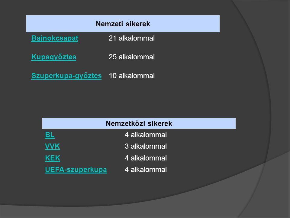 Nemzeti sikerek Bajnokcsapat 21 alkalommal Kupagyőztes 25 alkalommal Szuperkupa-győztes 10 alkalommal Nemzetközi sikerek BL4 alkalommal VVK3 alkalommal KEK4 alkalommal UEFA-szuperkupa4 alkalommal