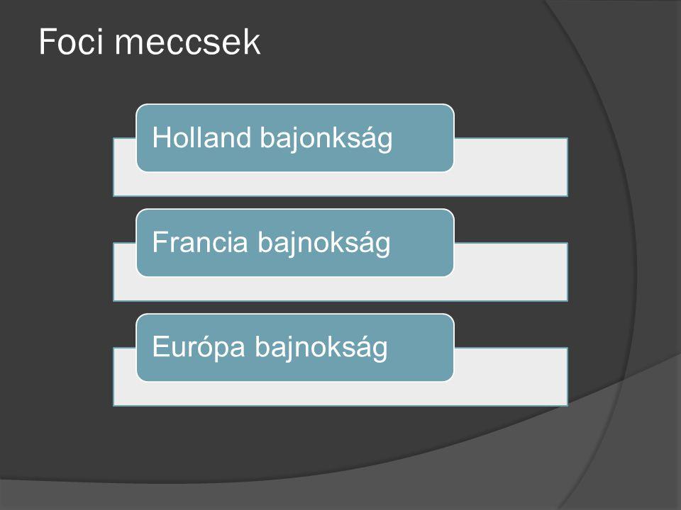 Foci meccsek Holland bajonkságFrancia bajnokságEurópa bajnokság