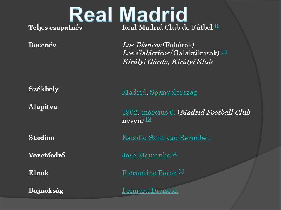 Teljes csapatnévReal Madrid Club de Fútbol [1] [1] BecenévLos Blancos (Fehérek) Los Galácticos (Galaktikusok) [2] Királyi Gárda, Királyi Klub [2] Székhely MadridMadrid, SpanyolországSpanyolország Alapítva 19021902.