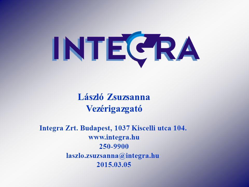 László Zsuzsanna Vezérigazgató Integra Zrt. Budapest, 1037 Kiscelli utca 104. www.integra.hu 250-9900 laszlo.zsuzsanna@integra.hu 2015.03.05