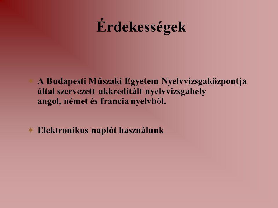  A Budapesti Műszaki Egyetem Nyelvvizsgaközpontja által szervezett akkreditált nyelvvizsgahely angol, német és francia nyelvből.  Elektronikus napló