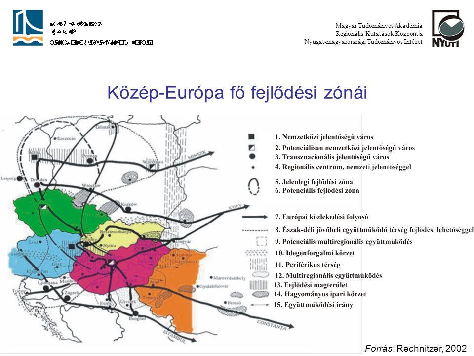 Regionale Struktur und Entwicklungsräume in Mitteleuropa Közép-Európa fő fejlődési zónái Forrás: Rechnitzer, 2002 Magyar Tudományos Akadémia Regionális Kutatások Központja Nyugat-magyarországi Tudományos Intézet