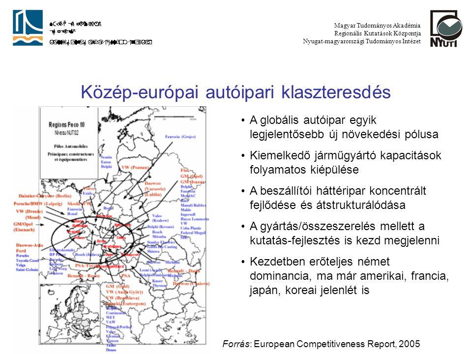 A telephelyelméletek kialakulása Magyar Tudományos Akadémia Regionális Kutatások Központja Nyugat-magyarországi Tudományos Intézet MRTT Miskolc, 2007.