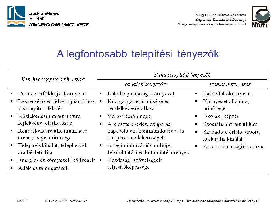 A legfontosabb telepítési tényezők Magyar Tudományos Akadémia Regionális Kutatások Központja Nyugat-magyarországi Tudományos Intézet MRTT Miskolc, 2007.