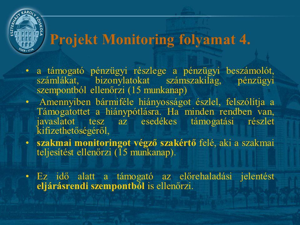 Projekt Monitoring folyamat 4.