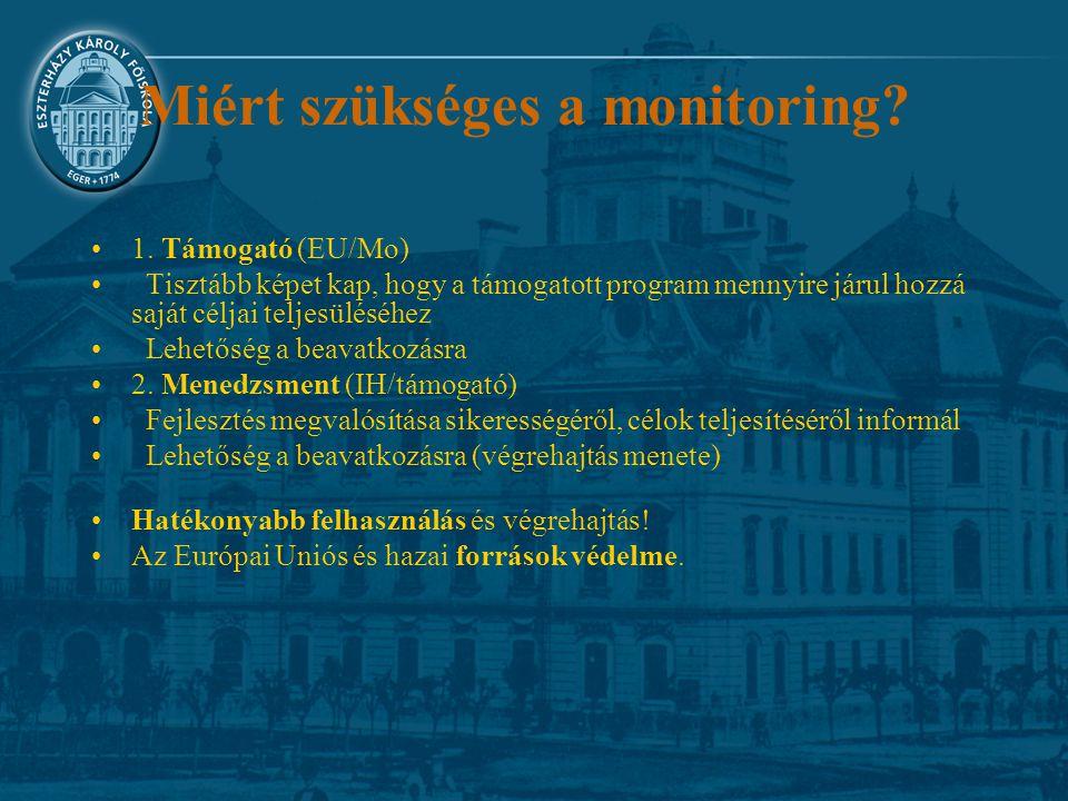 Miért szükséges a monitoring. 1.