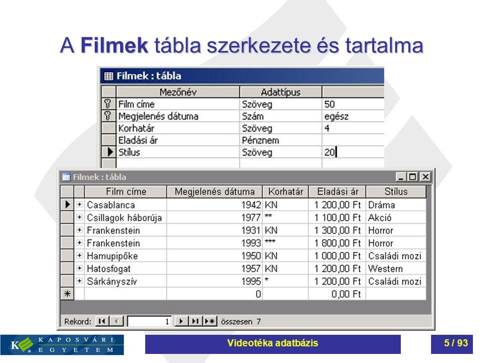 A Filmek tábla szerkezete és tartalma Videotéka adatbázis5 / 93