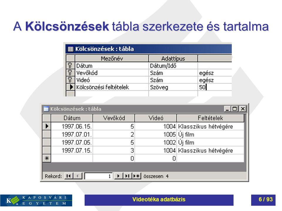 A Kölcsönzések tábla szerkezete és tartalma Videotéka adatbázis6 / 93