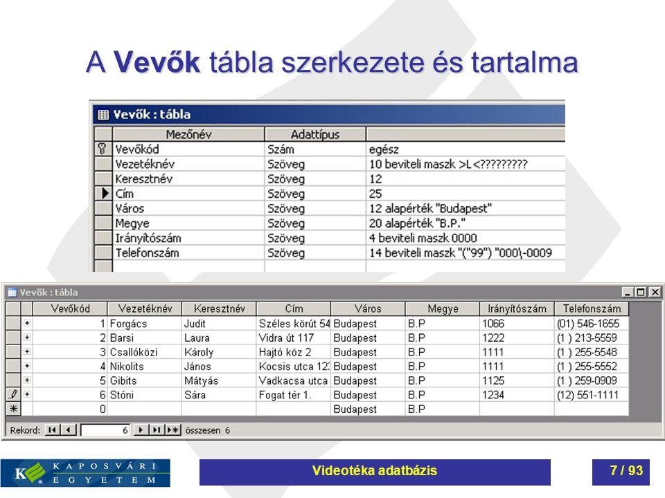 A Vevők tábla szerkezete és tartalma Videotéka adatbázis7 / 93