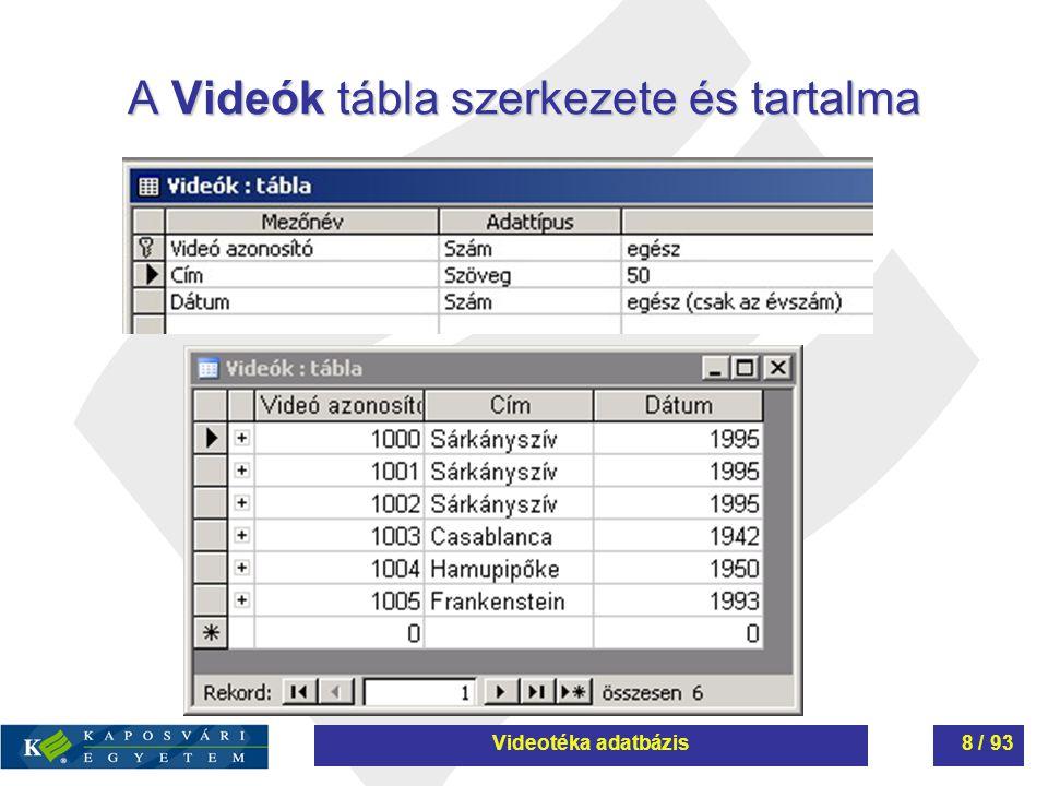 A Videók tábla szerkezete és tartalma Videotéka adatbázis8 / 93