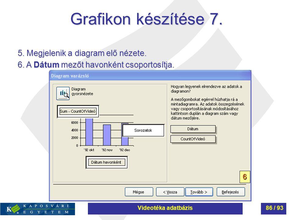 Grafikon készítése 7. 5. Megjelenik a diagram elő nézete. 6. A Dátum mezőt havonként csoportosítja. 6 Videotéka adatbázis86 / 93