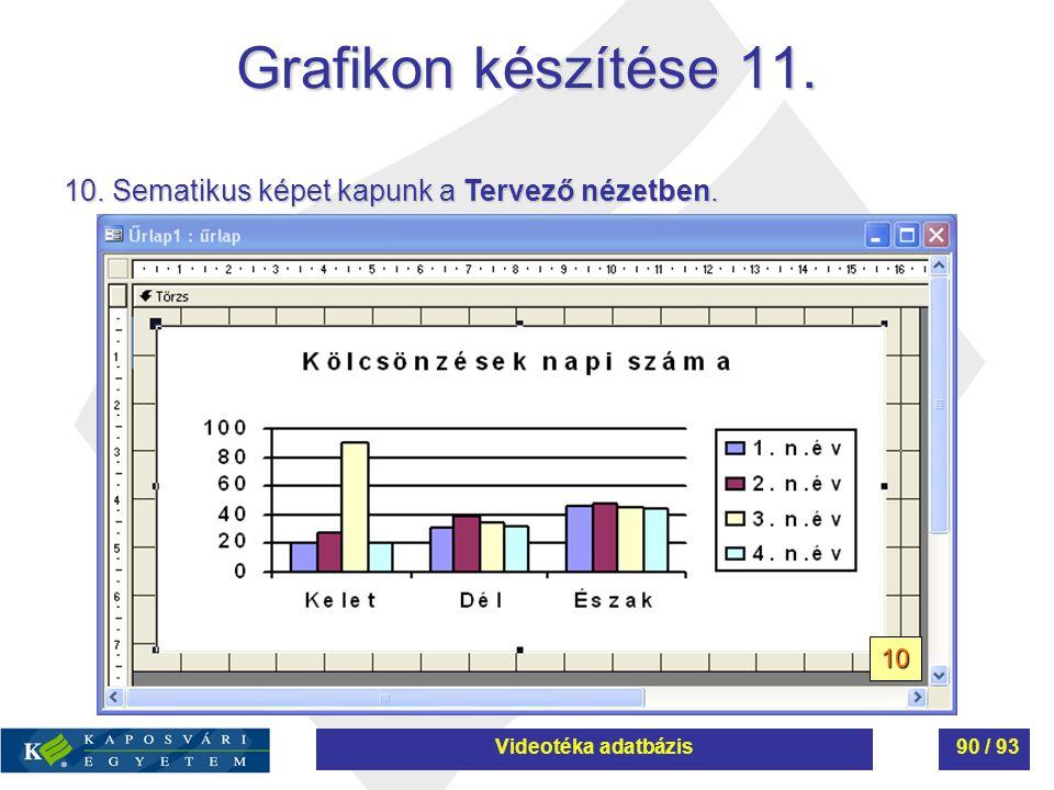 Grafikon készítése 11. 10. Sematikus képet kapunk a Tervező nézetben. 10 Videotéka adatbázis90 / 93