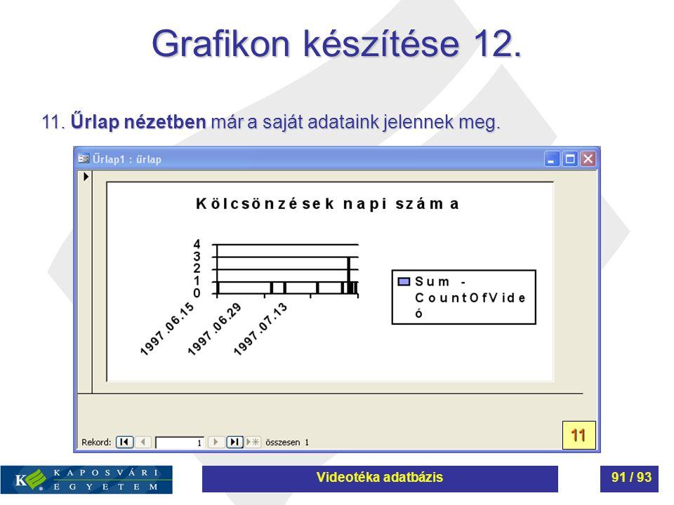 Grafikon készítése 12. 11. Űrlap nézetben már a saját adataink jelennek meg. 11 Videotéka adatbázis91 / 93