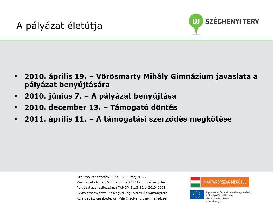A pályázat életútja  2010.április 19.