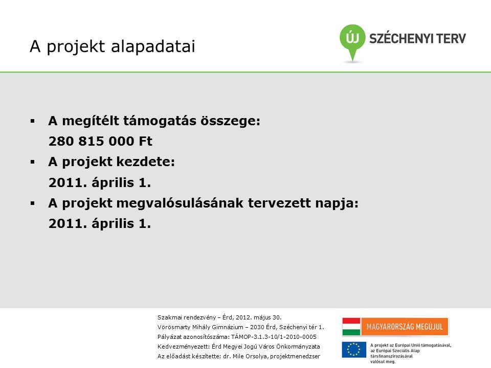 A projekt alapadatai  A megítélt támogatás összege: 280 815 000 Ft  A projekt kezdete: 2011.