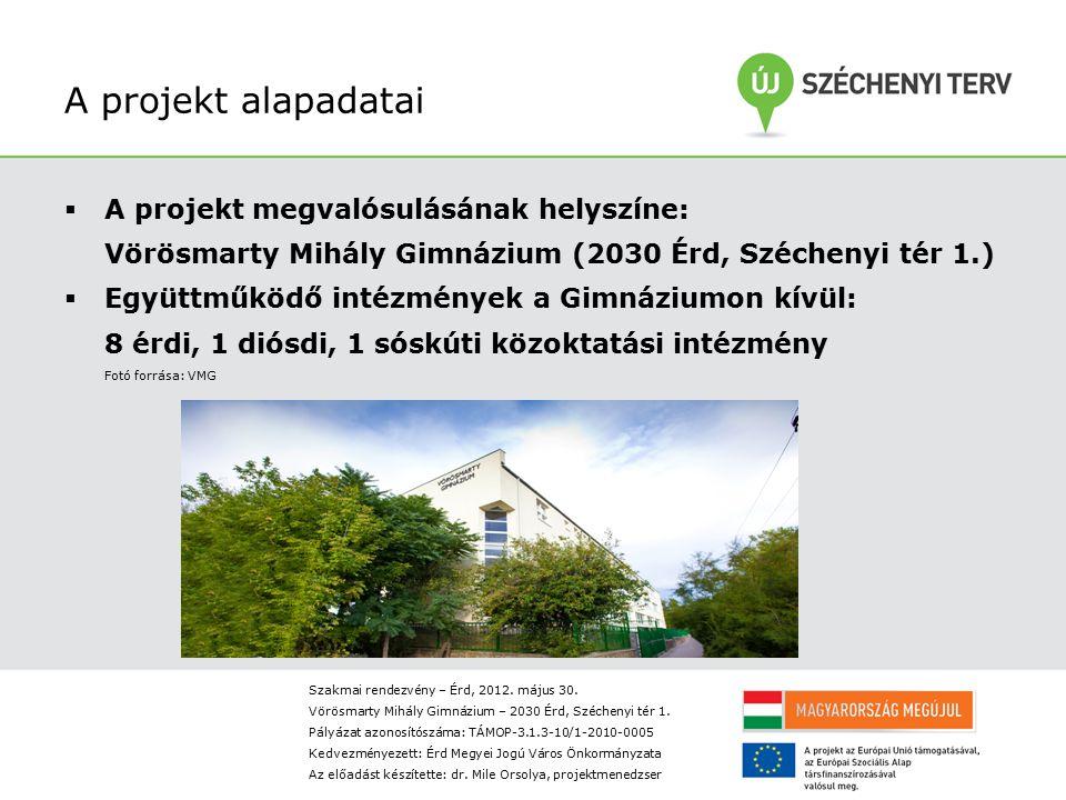 A projekt alapadatai  A projekt megvalósulásának helyszíne: Vörösmarty Mihály Gimnázium (2030 Érd, Széchenyi tér 1.)  Együttműködő intézmények a Gimnáziumon kívül: 8 érdi, 1 diósdi, 1 sóskúti közoktatási intézmény Fotó forrása: VMG Szakmai rendezvény – Érd, 2012.