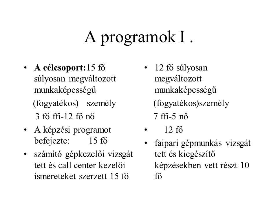 A programok I. A célcsoport:15 fő súlyosan megváltozott munkaképességű (fogyatékos) személy 3 fő ffi-12 fő nő A képzési programot befejezte: 15 fő szá