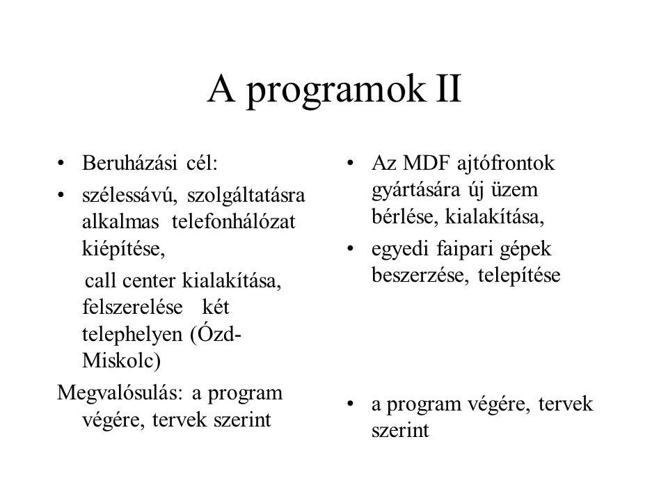 Foglalkoztatás A foglalkoztatási alprogram jellege: munkatapasztalat szerző részvétel 100 %os továbbfoglalkoztatás: a konzorciumi partnernél(Contact Computer) kiválás:1 fő eü ok miatt, (pótlása megtörténik) munkatapasztalat szerző részvétel 100 %os a konzorciumi partnernél (PERDIX Kft) 1 fő eü ok miatt, 1 fő nyílt munkaerőpiaci munkahelyváltás miatt (pótlás megtörténik)