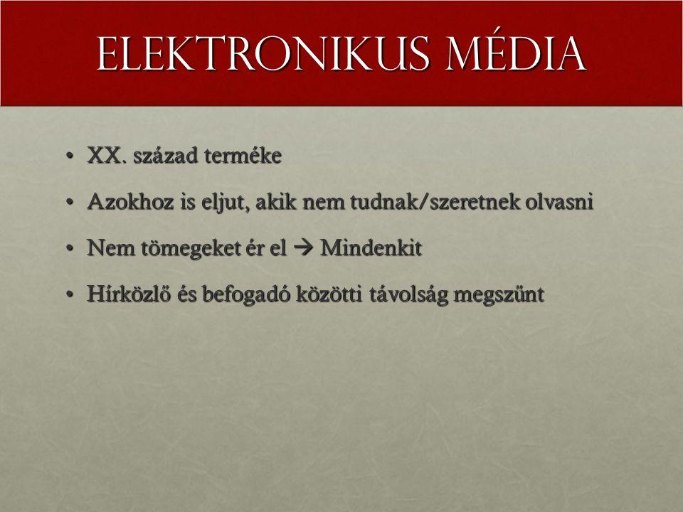 Elektronikus média XX.század termékeXX.