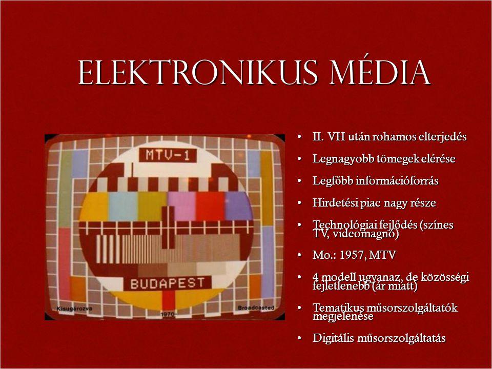 Elektronikus média II.VH után rohamos elterjedésII.