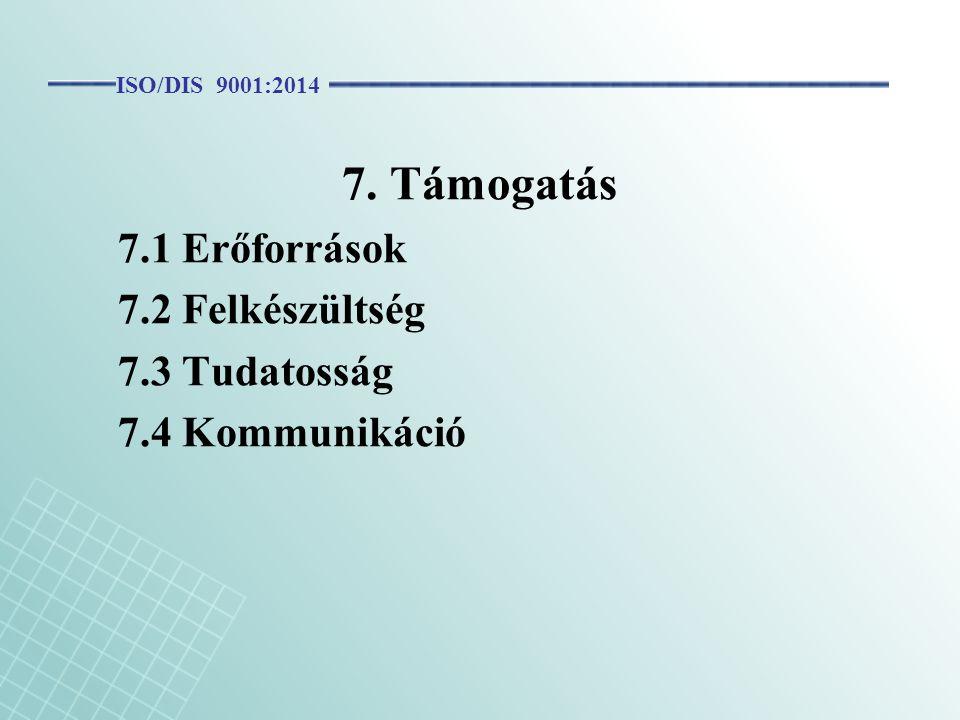 7. Támogatás 7.1 Erőforrások 7.2 Felkészültség 7.3 Tudatosság 7.4 Kommunikáció ISO/DIS 9001:2014