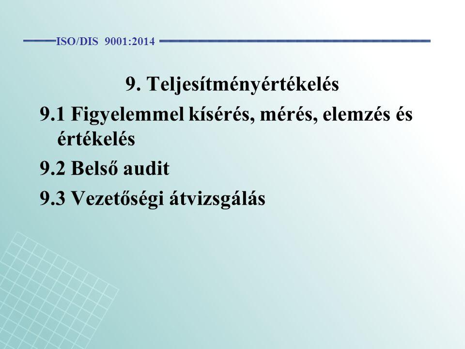 9. Teljesítményértékelés 9.1 Figyelemmel kísérés, mérés, elemzés és értékelés 9.2 Belső audit 9.3 Vezetőségi átvizsgálás ISO/DIS 9001:2014