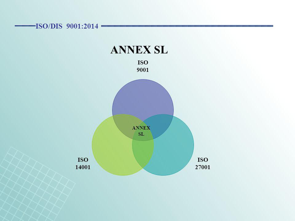 ANNEX SL ISO/DIS 9001:2014 ANNEX SL