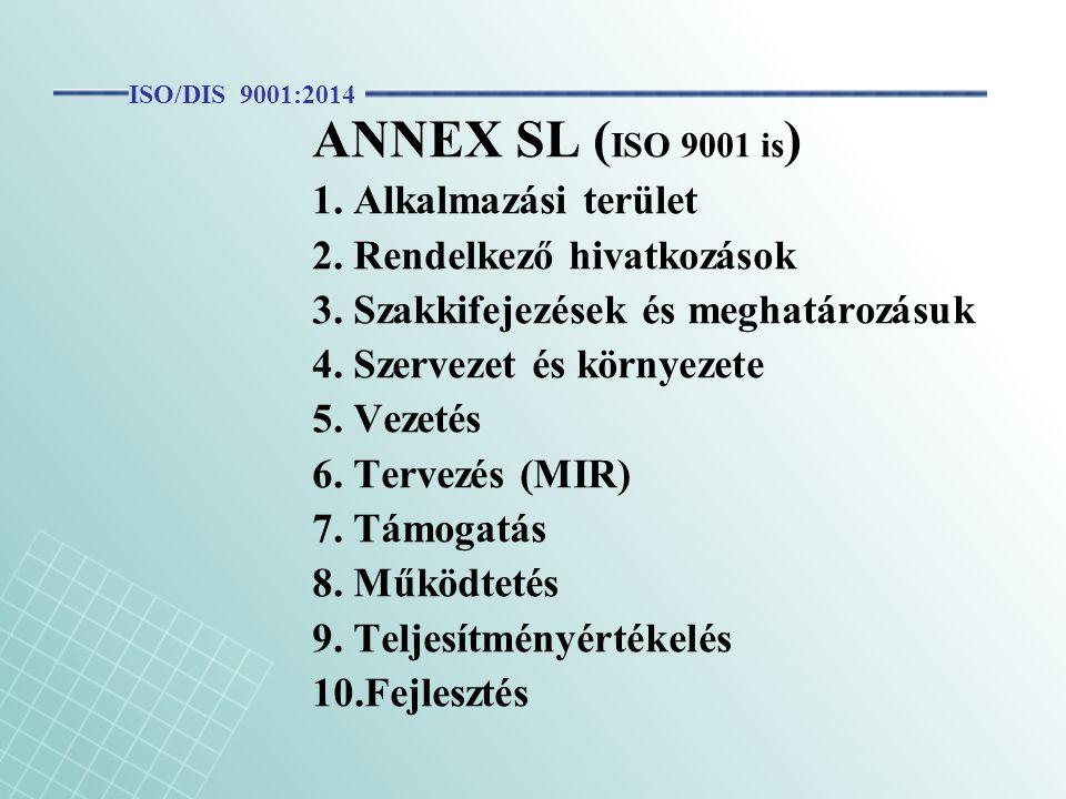 ANNEX SL ( ISO 9001 is ) 1. Alkalmazási terület 2. Rendelkező hivatkozások 3. Szakkifejezések és meghatározásuk 4. Szervezet és környezete 5. Vezetés