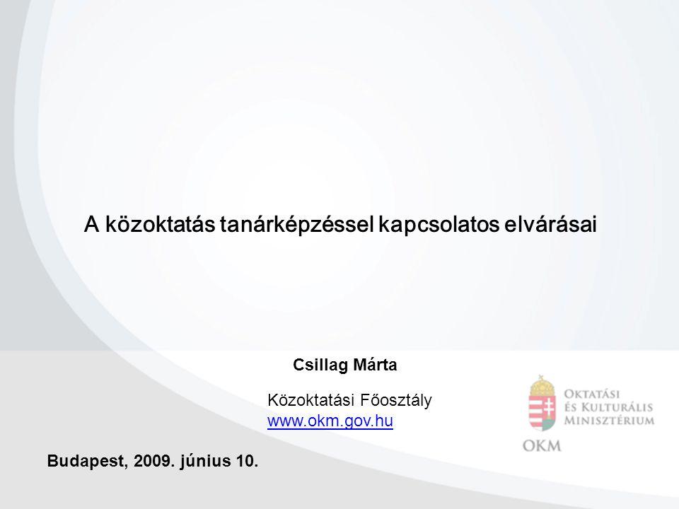 A közoktatás tanárképzéssel kapcsolatos elvárásai Budapest, 2009.