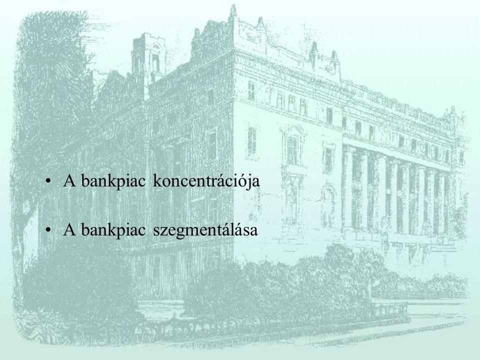 A bankpiac koncentrációja A bankpiac szegmentálása